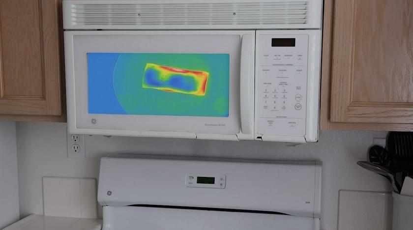 Heat Map Microwave