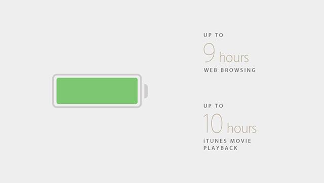 Macbook - 2015 - Bateria