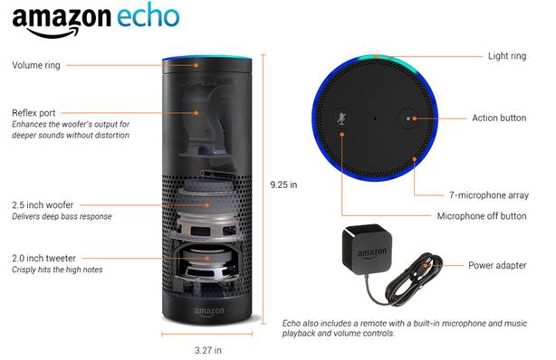 Amazon-Echo-2