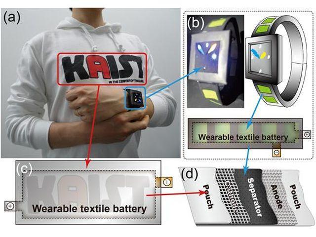 prendas de vestir convertidas en baterias recargables