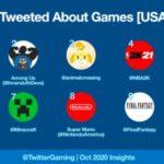 Twitter comparte nuevas ideas sobre el debate relacionado con los juegos en la plataforma