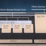 Intel Alder Lake S aterrizará en noviembre de 2021, primero en el mercado con PCIe 5.0, RAM DDR5 y nuevos refrigeradores